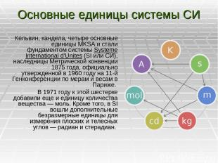 Основные единицы системы СИ Кельвин, кандела, четыре основные единицы MKSA и ста