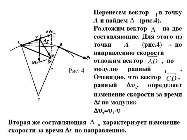 Перенесем вектор в точку А и найдем (рис.4). Разложим вектор на две составляющие. Для этого из точки А (рис.4) по направлению скорости отложим вектор , по модулю равный . Очевидно, что вектор , равный , определяет изменение скорости за время t по мо…