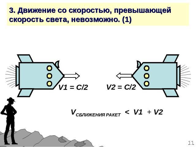 * 3. Движение со скоростью, превышающей скорость света, невозможно. (1) V1 = С/2 V2 = С/2 VСБЛИЖЕНИЯ РАКЕТ < V1 + V2