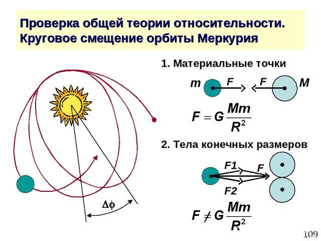 * Проверка общей теории относительности. Круговое смещение орбиты Меркурия F1 F2 F F M m F 1. Материальные точки 2. Тела конечных размеров