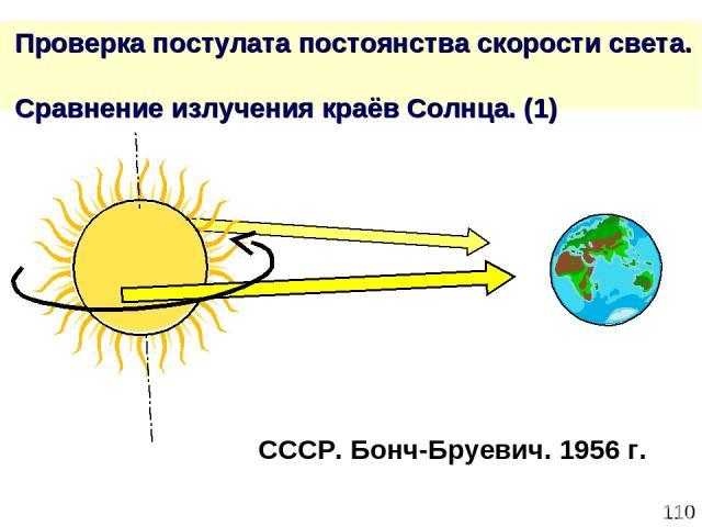 * Проверка постулата постоянства скорости света. Сравнение излучения краёв Солнца. (1) СССР. Бонч-Бруевич. 1956 г.