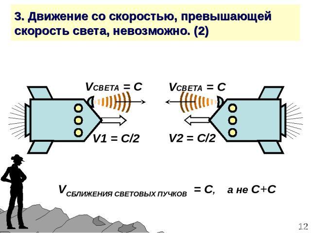 * 3. Движение со скоростью, превышающей скорость света, невозможно. (2) V1 = С/2 V2 = С/2 VСВЕТА = С VСБЛИЖЕНИЯ СВЕТОВЫХ ПУЧКОВ = С, а не С+С VСВЕТА = С
