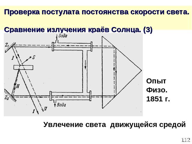 * Проверка постулата постоянства скорости света. Сравнение излучения краёв Солнца. (3) Опыт Физо. 1851 г. Увлечение света движущейся средой