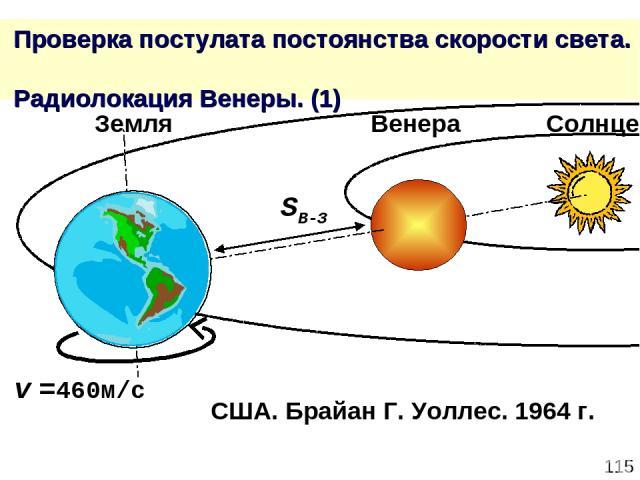 * Проверка постулата постоянства скорости света. Радиолокация Венеры. (1) США. Брайан Г. Уоллес. 1964 г. v =460м/с SВ-З Земля Венера Солнце