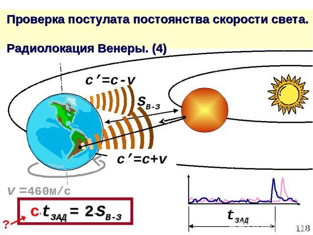 * Проверка постулата постоянства скорости света. Радиолокация Венеры. (4) c'=c+v c'=c-v tЗАД SВ-З c∙tЗАД = 2∙SВ-З v =460м/с ?