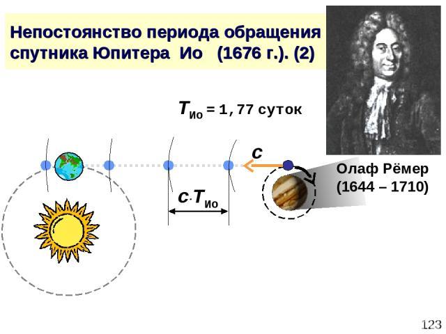 * Непостоянство периода обращения спутника Юпитера Ио (1676 г.). (2) Олаф Рёмер (1644 – 1710) c c∙TИо TИо = 1,77 суток