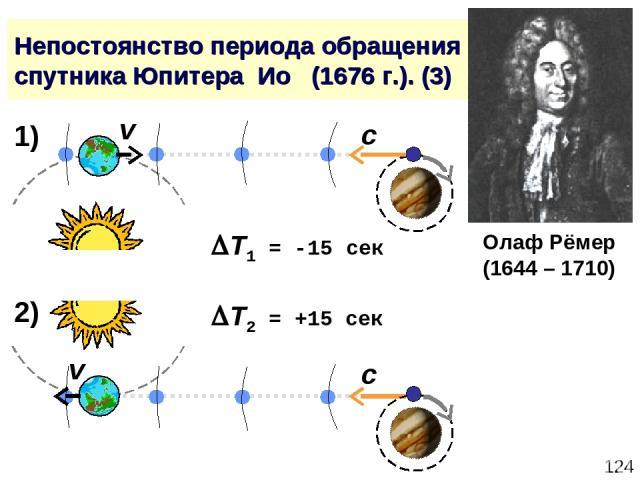 * Непостоянство периода обращения спутника Юпитера Ио (1676 г.). (3) Олаф Рёмер (1644 – 1710) v c v 1) 2) T2 = +15 сек 2) T1 = -15 сек