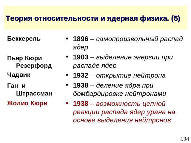 * Теория относительности и ядерная физика. (5) 1896 – самопроизвольный распад ядер 1903 – выделение энергии при распаде ядер 1932 – открытие нейтрона 1938 – деление ядра при бомбардировке нейтронами 1938 – возможность цепной реакции распада ядер ура…