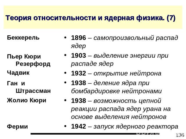 * Теория относительности и ядерная физика. (7) 1896 – самопроизвольный распад ядер 1903 – выделение энергии при распаде ядер 1932 – открытие нейтрона 1938 – деление ядра при бомбардировке нейтронами 1938 – возможность цепной реакции распада ядер ура…