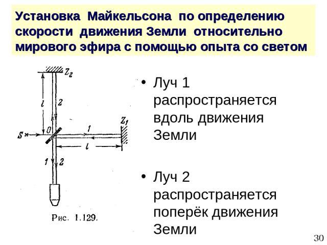 * Установка Майкельсона по определению скорости движения Земли относительно мирового эфира с помощью опыта со светом Луч 1 распространяется вдоль движения Земли Луч 2 распространяется поперёк движения Земли