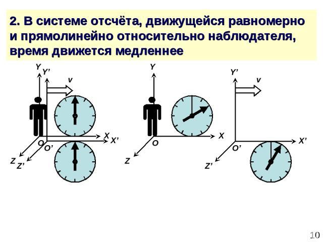 * 2. В системе отсчёта, движущейся равномерно и прямолинейно относительно наблюдателя, время движется медленнее v v