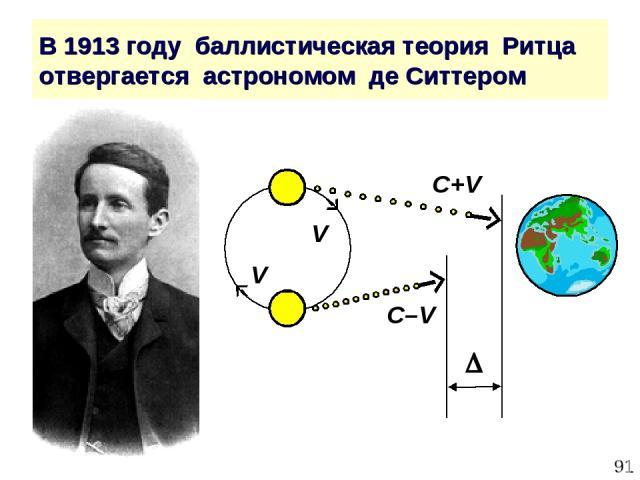 * В 1913 году баллистическая теория Ритца отвергается астрономом де Ситтером C+V V V C–V