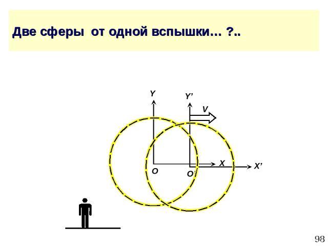 * Две сферы от одной вспышки… ?..
