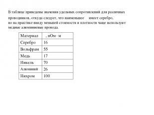 В таблице приведены значения удельных сопротивлений для различных проводников, о