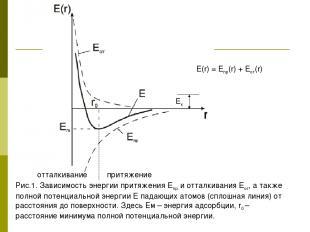 Рис.1. Зависимость энергии притяжения Eпр и отталкивания Eот, а также полной пот