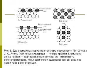 Рис. 6. Два возможных варианта структуры поверхности Ni(100)c(2 х 2)-О. Атомы (и