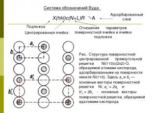 Система обозначений Вуда: Х(hkl)с(N×L)Rφ°-А Рис.. Структура поверхностной центри