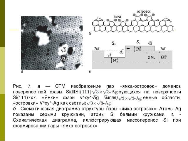 Рис. 7. a — СТМ изображение пар «ямка-островок» доменов поверхностной фазы Si(lll)v/3xv/3-Ag, формирующихся на поверхности Si(111)7x7. «Ямки» фазы v^xy^-Ag выглядят как темные области, «островки» V^xy^-Ag как светлые области. б - Схематическая диагр…