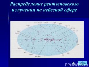 Распределение рентгеновского излучения на небесной сфере