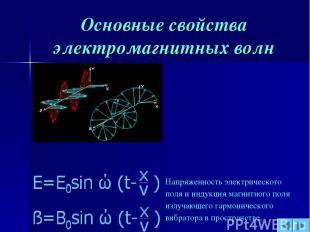 Основные свойства электромагнитных волн Напряженность электрического поля и инду