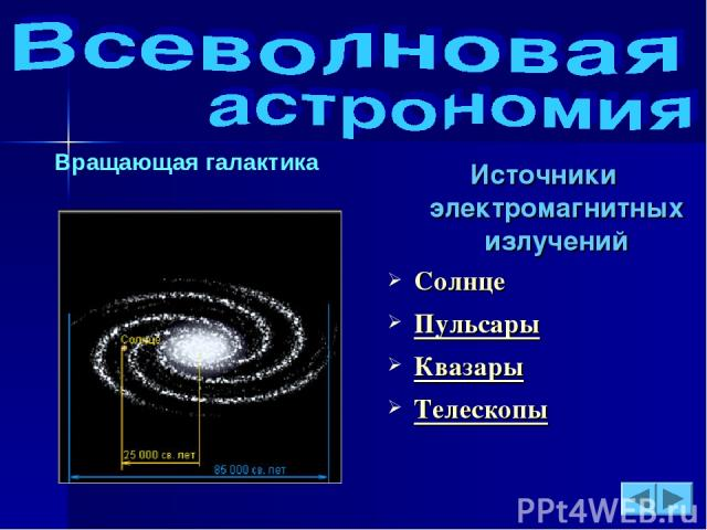 Вращающая галактика Источники электромагнитных излучений Солнце Пульсары Квазары Телескопы