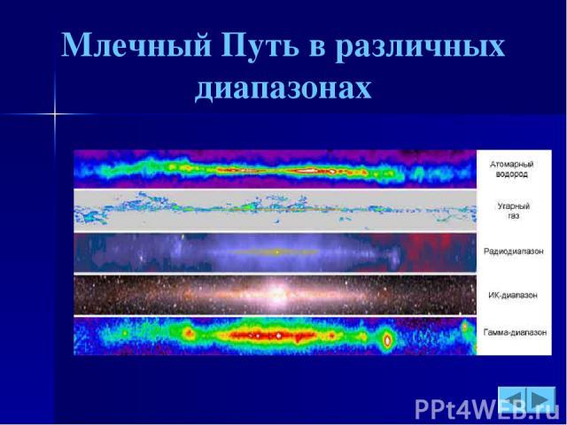 Млечный Путь в различных диапазонах