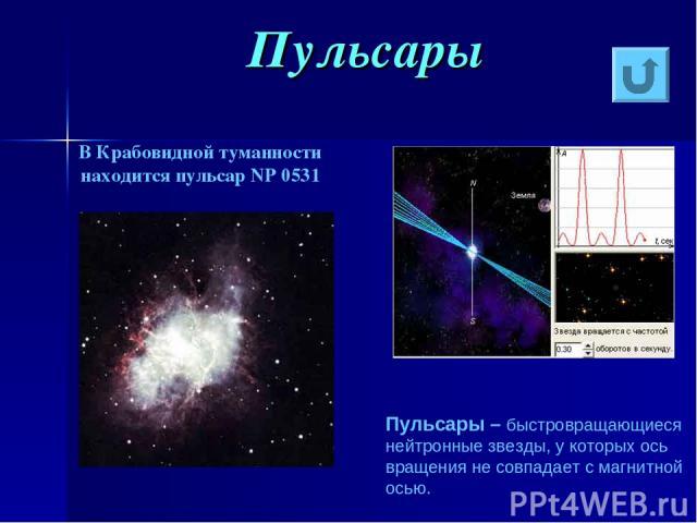 Пульсары В Крабовидной туманности находится пульсар NP0531 Пульсары – быстровращающиеся нейтронные звезды, у которых ось вращения не совпадает с магнитной осью.