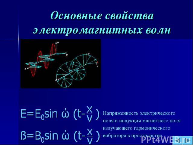 Основные свойства электромагнитных волн Напряженность электрического поля и индукция магнитного поля излучающего гармонического вибратора в пространстве.