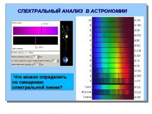 СПЕКТРАЛЬНЫЙ АНАЛИЗ В АСТРОНОМИИ Что можно определить по смещению спектральной л