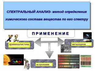 СПЕКТРАЛЬНЫЙ АНАЛИЗ- метод определения химического состава вещества по его спект