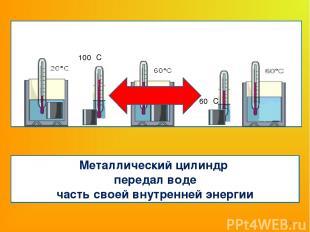 100⁰ С 60⁰ С Металлический цилиндр передал воде часть своей внутренней энергии *