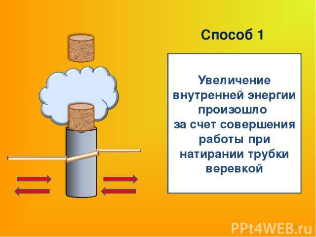 Увеличение внутренней энергии произошло за счет совершения работы при натирании трубки веревкой Способ 1 *