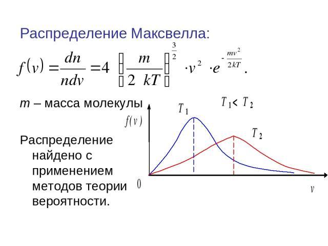 Распределение Максвелла: m– масса молекулы Распределение найдено с применением методов теории вероятности.