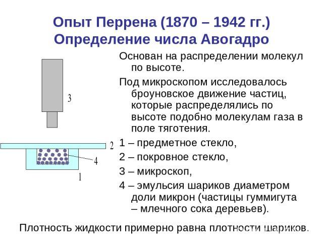 Опыт Перрена (1870 – 1942 гг.) Определение числа Авогадро Основан на распределении молекул по высоте. Под микроскопом исследовалось броуновское движение частиц, которые распределялись по высоте подобно молекулам газа в поле тяготения. 1 – предметное…