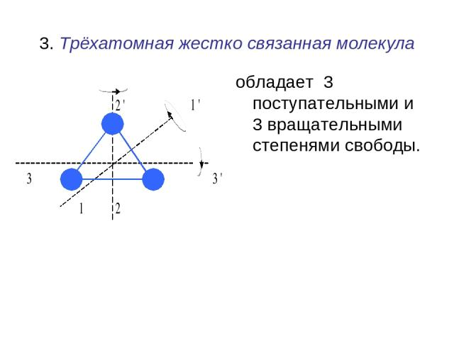 3. Трёхатомная жестко связанная молекула обладает 3 поступательными и 3 вращательными степенями свободы.