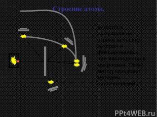 α-частица вызывала на экране вспышку, которая и фиксировалась при наблюдении в м