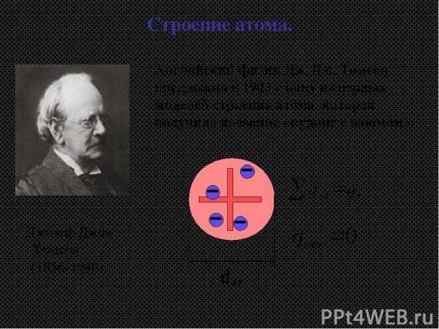 Английский физик Дж.Дж. Томсон предложил в 1903 г одну из первых моделей строения атома, которая получила название «пудинг с изюмом». Джозеф Джон Томсон (1856-1940) Строение атома.