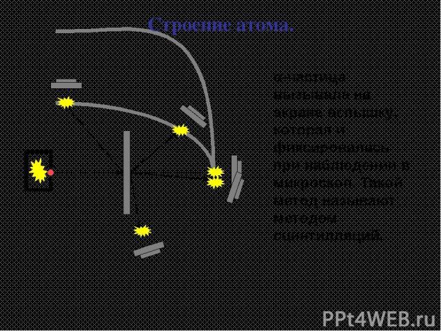 α-частица вызывала на экране вспышку, которая и фиксировалась при наблюдении в микроскоп. Такой метод называют методом сцинтилляций. Строение атома.