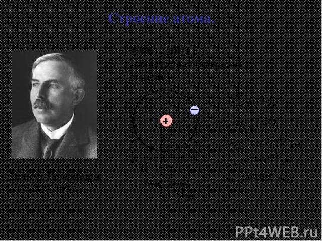 1906 г. (1911 г.) планетарная (ядерная) модель Эрнест Резерфорд (1871-1937) Строение атома.