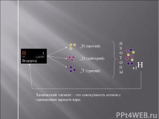 +1H (протий) +1D (дейтерий) +1T (тритий) Химический элемент – это совокупность а