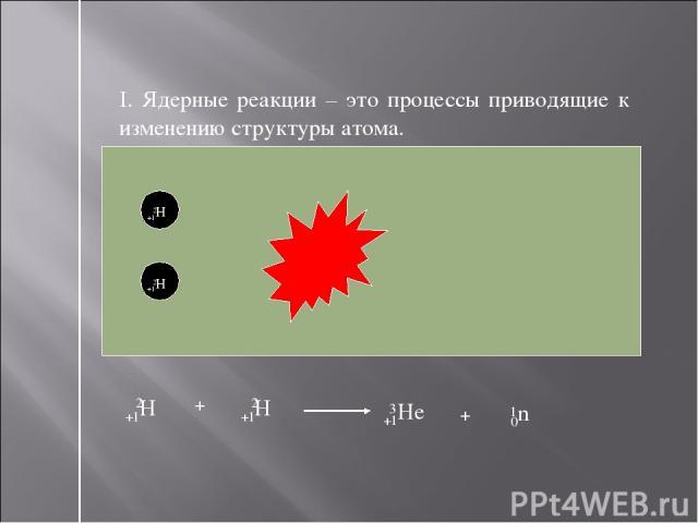 I. Ядерные реакции – это процессы приводящие к изменению структуры атома. +1Н 2 +1Н 2 +1Не 3 0n 1 +1Н 2 +1Н 2 + +1Не 3 0n 1 +