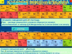 ПРАВИЛО СМЕЩЕНИЯ ДЛЯ - РАСПАДА При - распаде химического элемента образуется эле