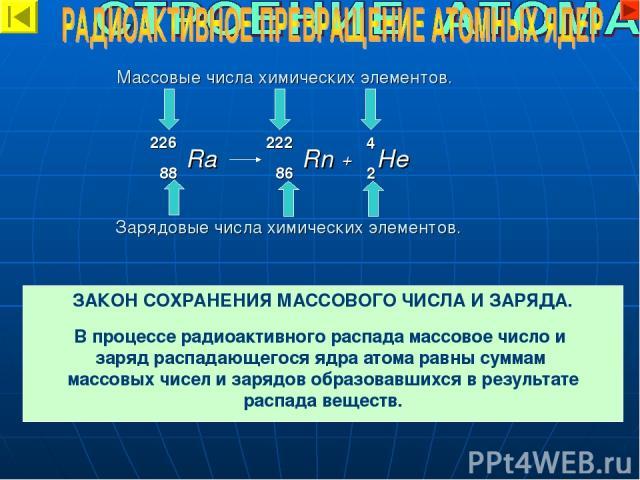 Массовые числа химических элементов. Зарядовые числа химических элементов. 222 226 88 4 2 86 Rn Ra + He ЗАКОН СОХРАНЕНИЯ МАССОВОГО ЧИСЛА И ЗАРЯДА. В процессе радиоактивного распада массовое число и заряд распадающегося ядра атома равны суммам массов…
