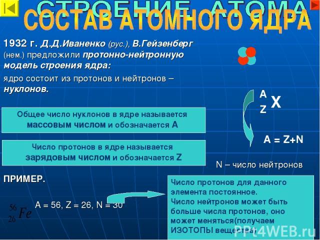 N – число нейтронов 1932 г. Д.Д.Иваненко (рус.), В.Гейзенберг (нем.) предложили протонно-нейтронную модель строения ядра: ядро состоит из протонов и нейтронов – нуклонов. ПРИМЕР. А = 56, Z = 26, N = 30 Общее число нуклонов в ядре называется массовым…