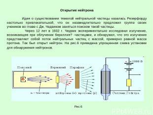 Открытие нейтрона Идея о существовании тяжелой нейтральной частицы казалась Резе