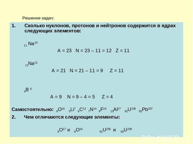 Решение задач: Сколько нуклонов, протонов и нейтронов содержится в ядрах следующих элементов: 11 Na23 A = 23 N = 23 – 11 = 12 Z = 11 11Na21 A = 21 N = 21 – 11 = 9 Z = 11 4B 9 A = 9 N = 9 – 4 = 5 Z = 4 Самостоятельно: 8O16 3Li7 6C12 7N14 9F19 13Al27 …