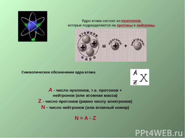 Ядро атома состоит из нуклонов, которые подразделяются на протоны и нейтроны. Символическое обозначение ядра атома А - число нуклонов, т.е. протонов + нейтронов (или атомная масса) Z - число протонов (равно числу электронов) N - число нейтронов (или…