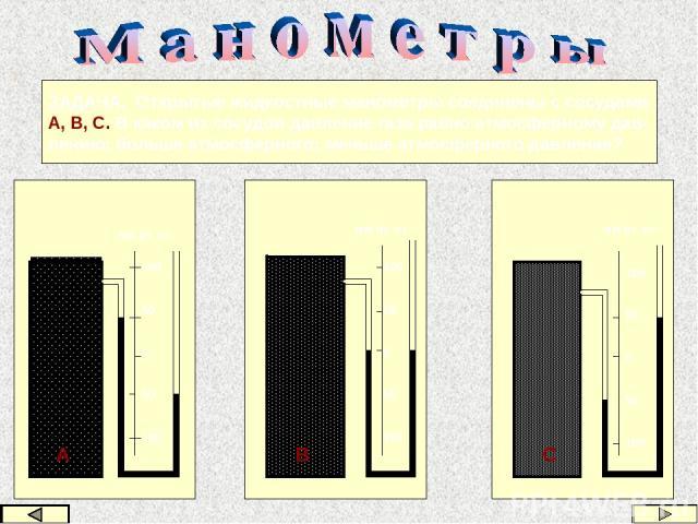 ЗАДАЧА. Открытые жидкостные манометры соединены с сосудами А, В, С. В каком из сосудов давление газа равно атмосферному дав- лению; больше атмосферного; меньше атмосферного давления? 100 50 0 50 100 100 50 0 50 100 100 50 0 50 100 А В С мм рт. ст. м…