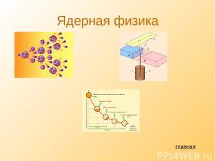 Ядерная физика главная