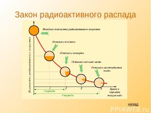 Закон радиоактивного распада назад